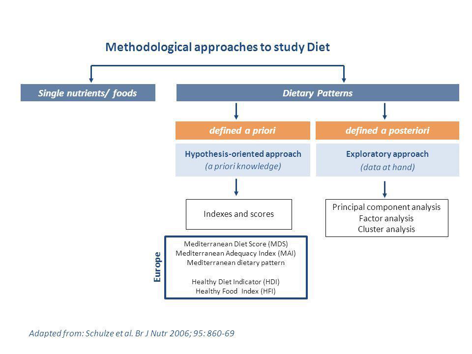 Doctoral Dissertation Index