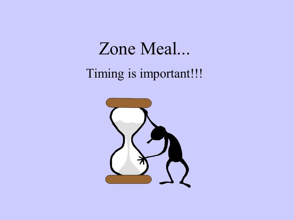 Zone Meal... Timing is important!!!