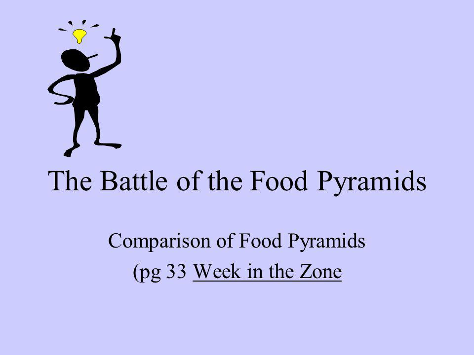 The Battle of the Food Pyramids Comparison of Food Pyramids (pg 33 Week in the Zone