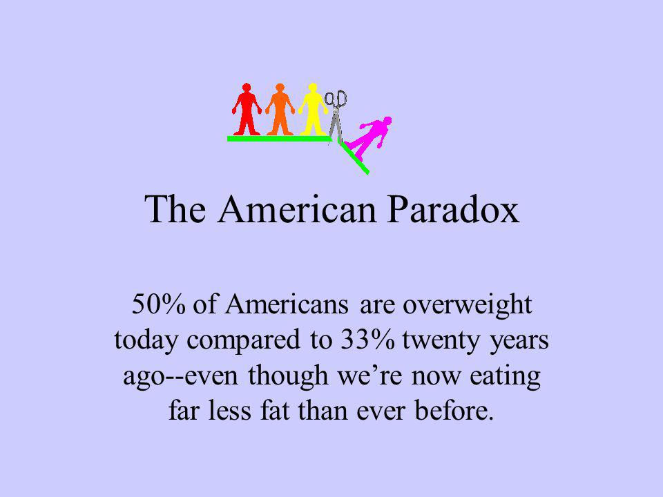 The American Paradox 50% of Americans are overweight today compared to 33% twenty years ago--even though were now eating far less fat than ever before.