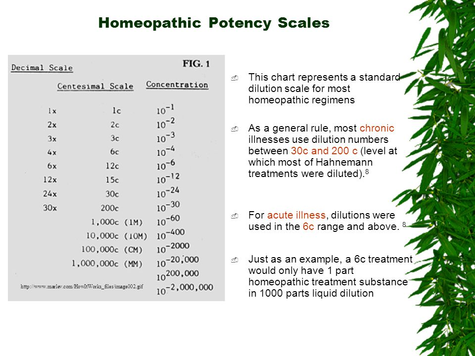 Homeopathic Potency Scales This chart represents a standard dilution scale for most homeopathic regimens As a general rule, most chronic illnesses use