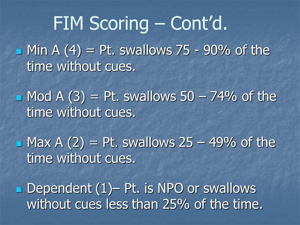 Min A (4) = Pt. swallows 75 - 90% of the time without cues. Min A (4) = Pt. swallows 75 - 90% of the time without cues. Mod A (3) = Pt. swallows 50 –