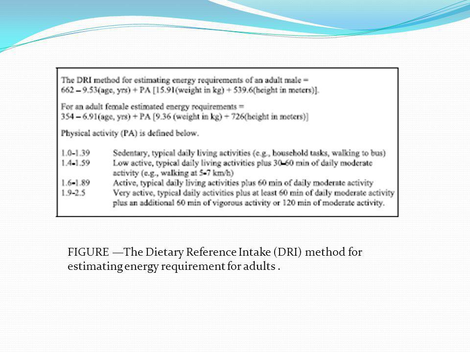 FIGURE The Dietary Reference Intake (DRI) method for estimating energy requirement for adults.