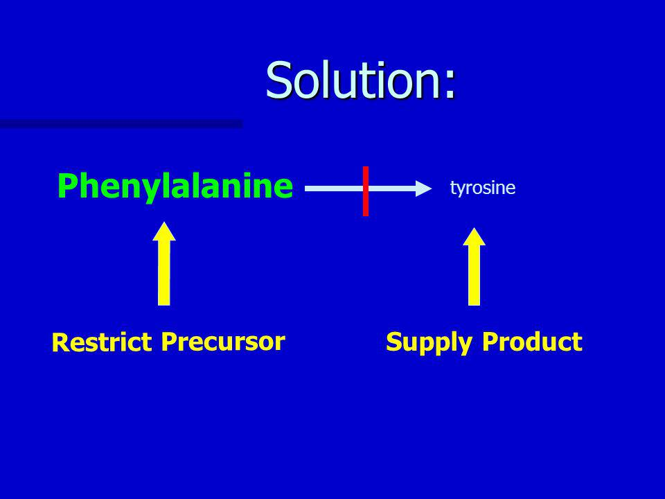 Phenylalanine tyrosine Supply Product Restrict Precursor Solution: