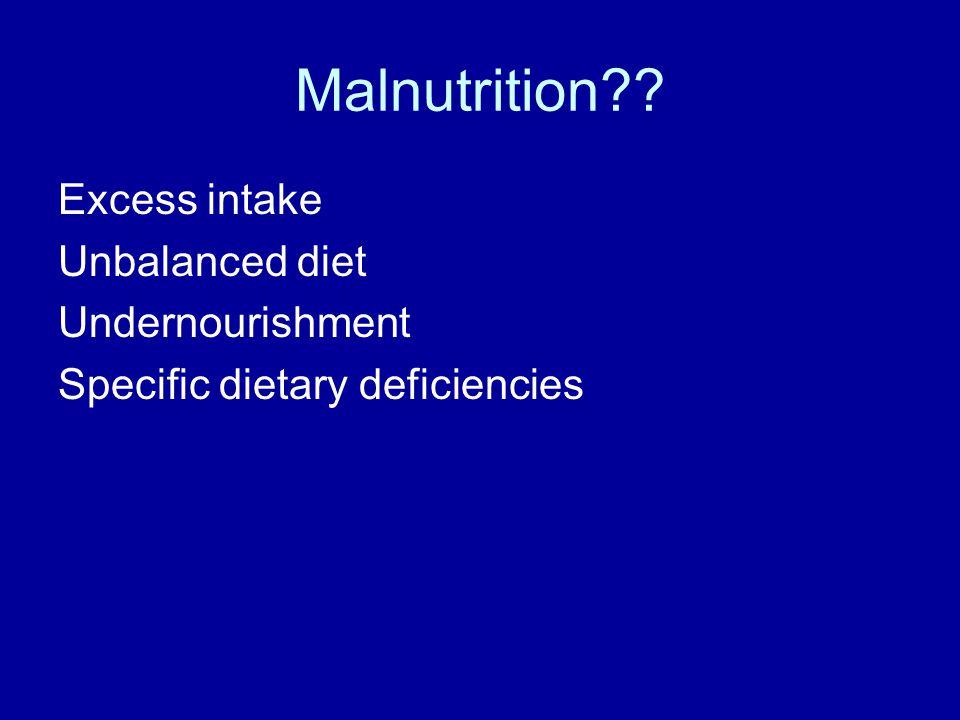 Malnutrition Excess intake Unbalanced diet Undernourishment Specific dietary deficiencies