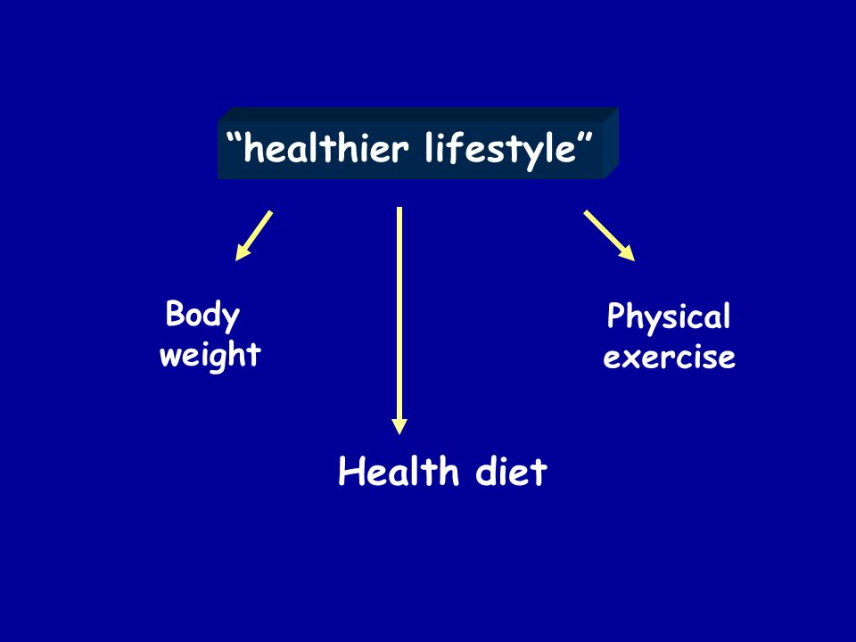 Body weight healthier lifestyle Physical exercise Health diet