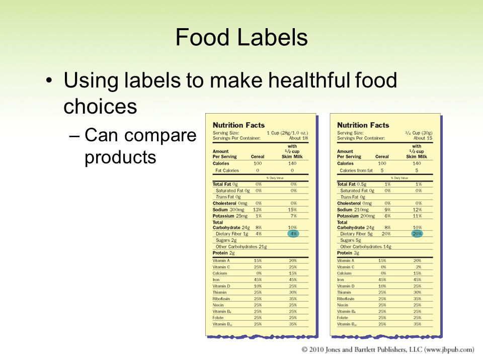Food Labels Using labels to make healthful food choices –Can compare products