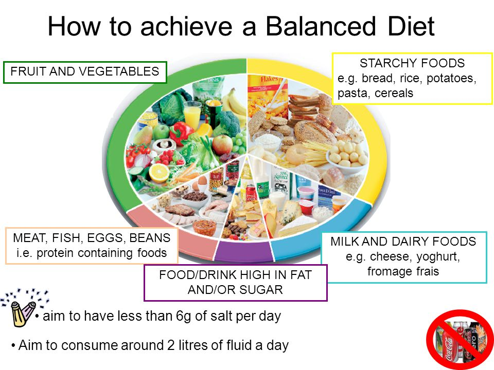 How to achieve a Balanced Diet aim to have less than 6g of salt per day Aim to consume around 2 litres of fluid a day FRUIT AND VEGETABLES STARCHY FOODS e.g.