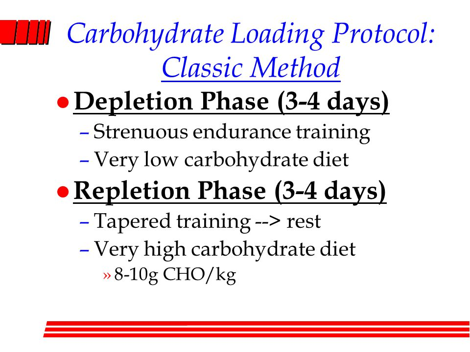Carbohydrate Loading Protocol: Classic Method l Depletion Phase (3-4 days) –Strenuous endurance training –Very low carbohydrate diet l Repletion Phase (3-4 days) –Tapered training --> rest –Very high carbohydrate diet »8-10g CHO/kg