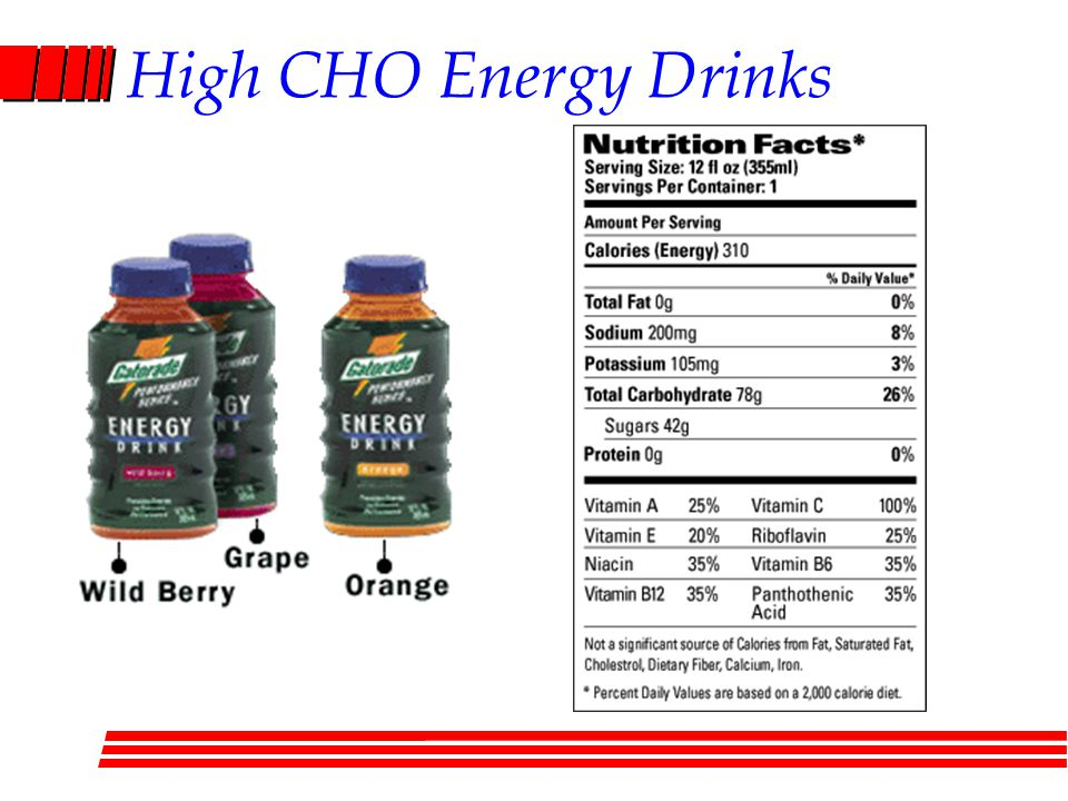 High CHO Energy Drinks