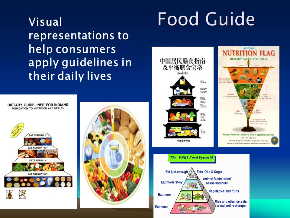 Visual representations to help consumers apply guidelines in their daily lives
