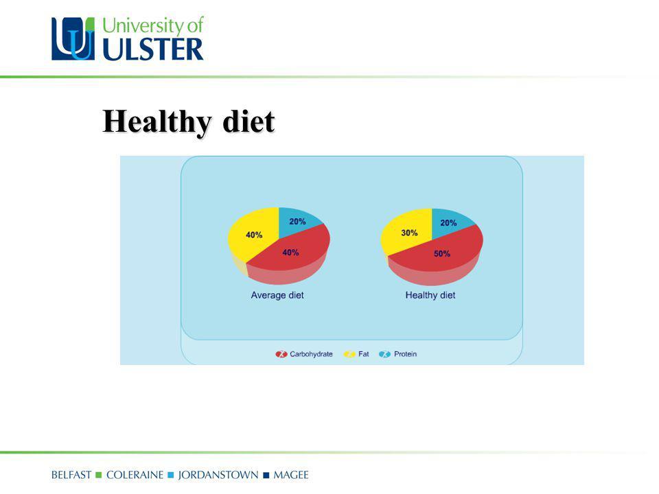 Optimum diet for sport