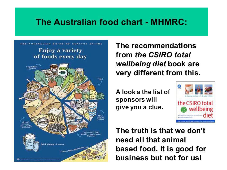 The Australian food chart - MHMRC: The recommendations from the CSIRO total wellbeing diet book are very different from this. A look a the list of spo