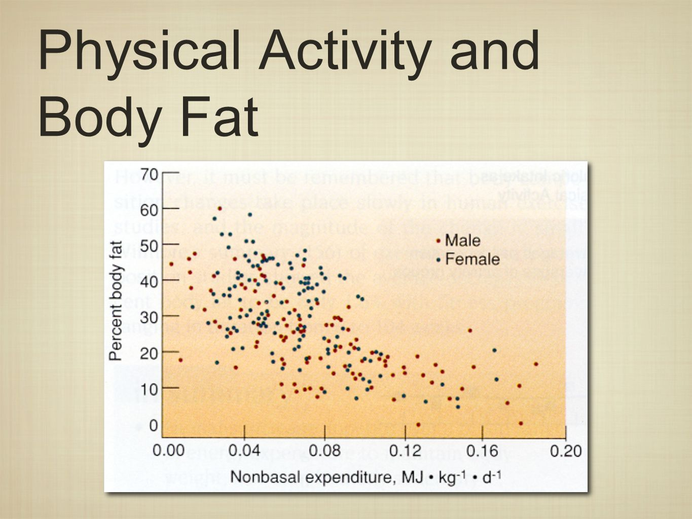 Physical Activity and Body Fat