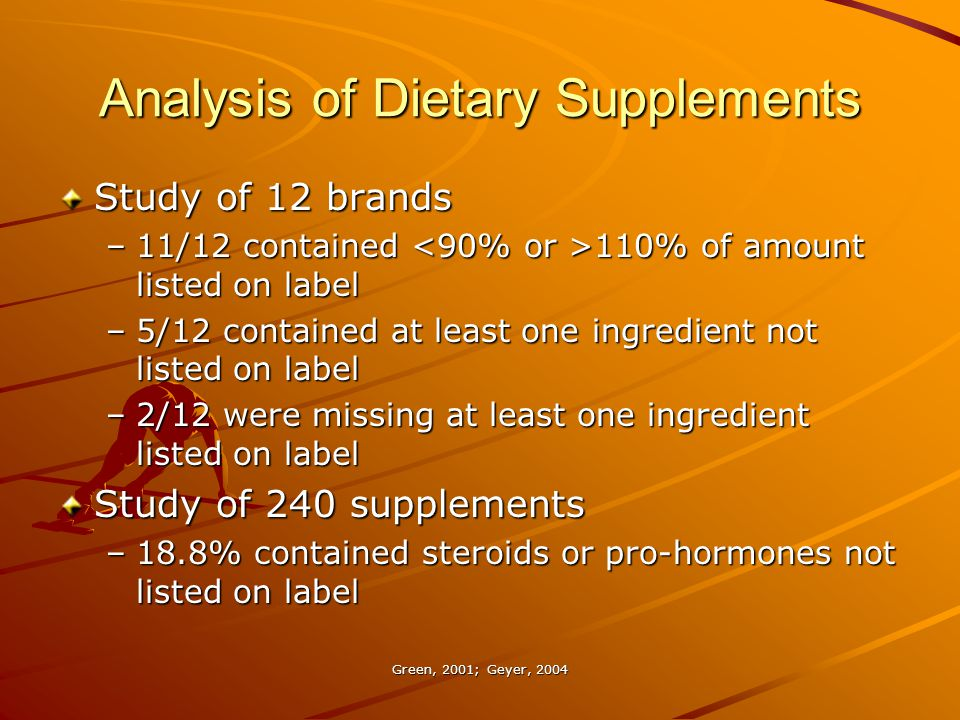 Green, 2001; Geyer, 2004 Analysis of Dietary Supplements Study of 12 brands –11/12 contained 110% of amount listed on label –5/12 contained at least one ingredient not listed on label –2/12 were missing at least one ingredient listed on label Study of 240 supplements –18.8% contained steroids or pro-hormones not listed on label