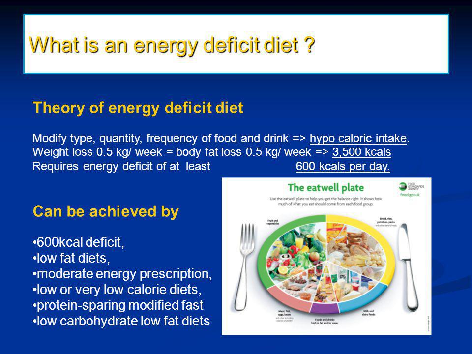 What is an energy deficit diet .