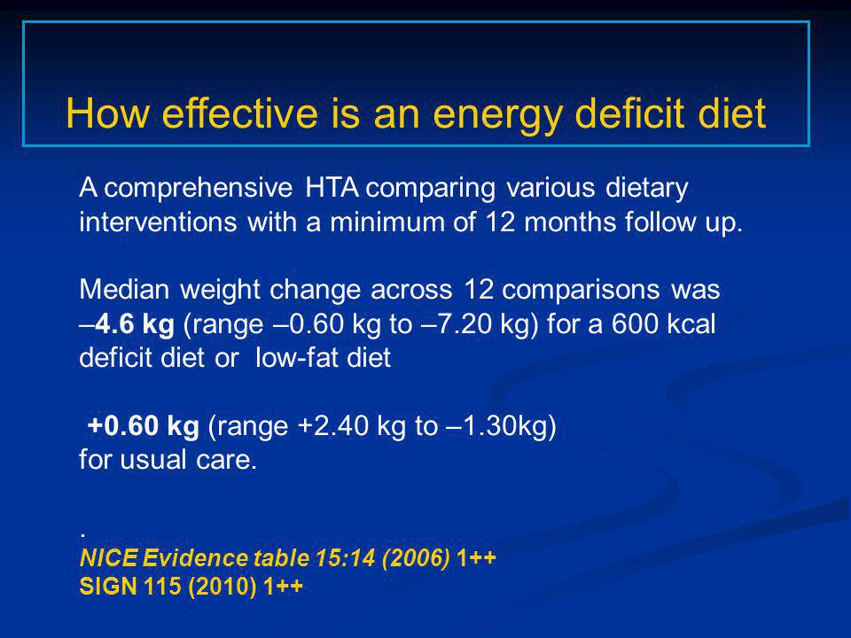 How effective is an energy deficit diet A comprehensive HTA comparing various dietary interventions with a minimum of 12 months follow up.