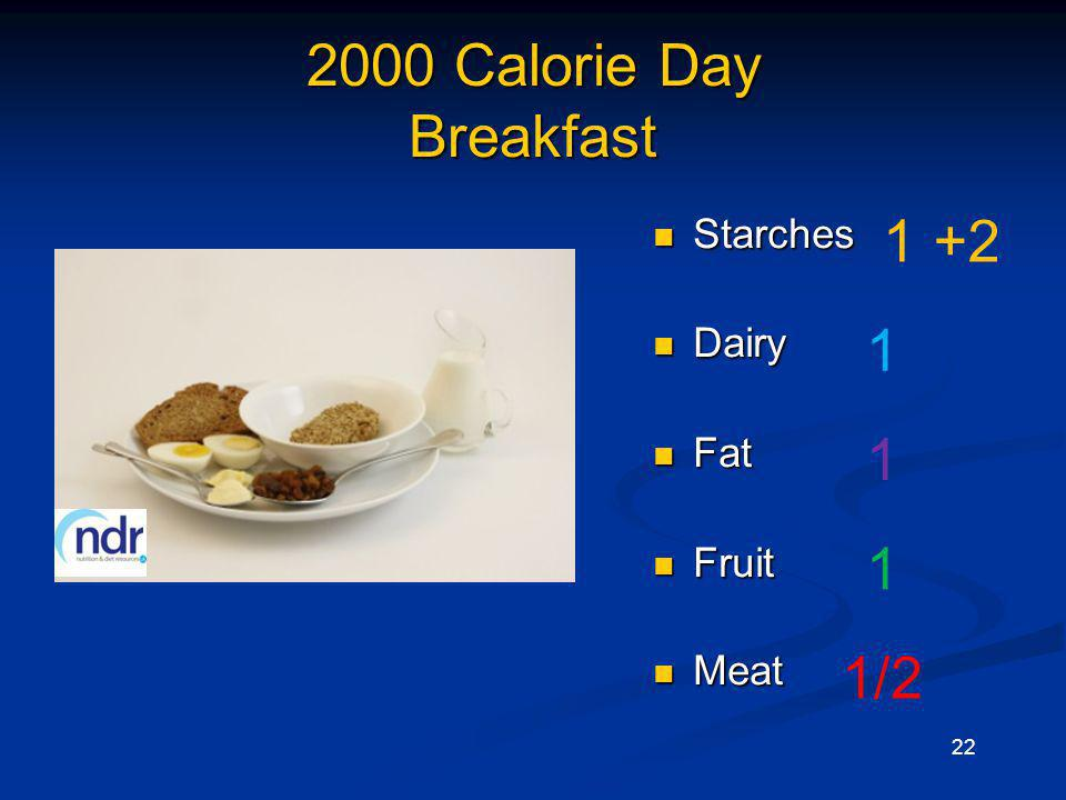 22 2000 Calorie Day Breakfast Starches Starches Dairy Dairy Fat Fat Fruit Fruit Meat Meat 1 1 1 1 +2 1/2