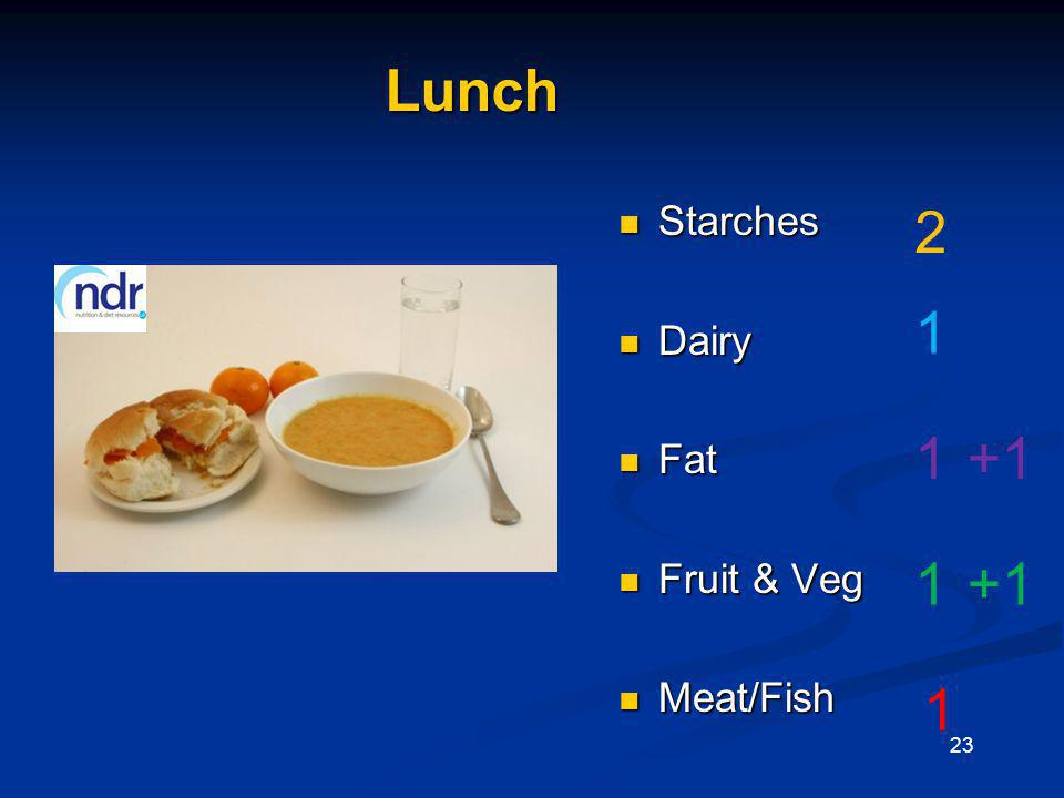 23 Starches Starches Dairy Dairy Fat Fat Fruit & Veg Fruit & Veg Meat/Fish Meat/Fish Lunch 2 1 1 1 +1 1