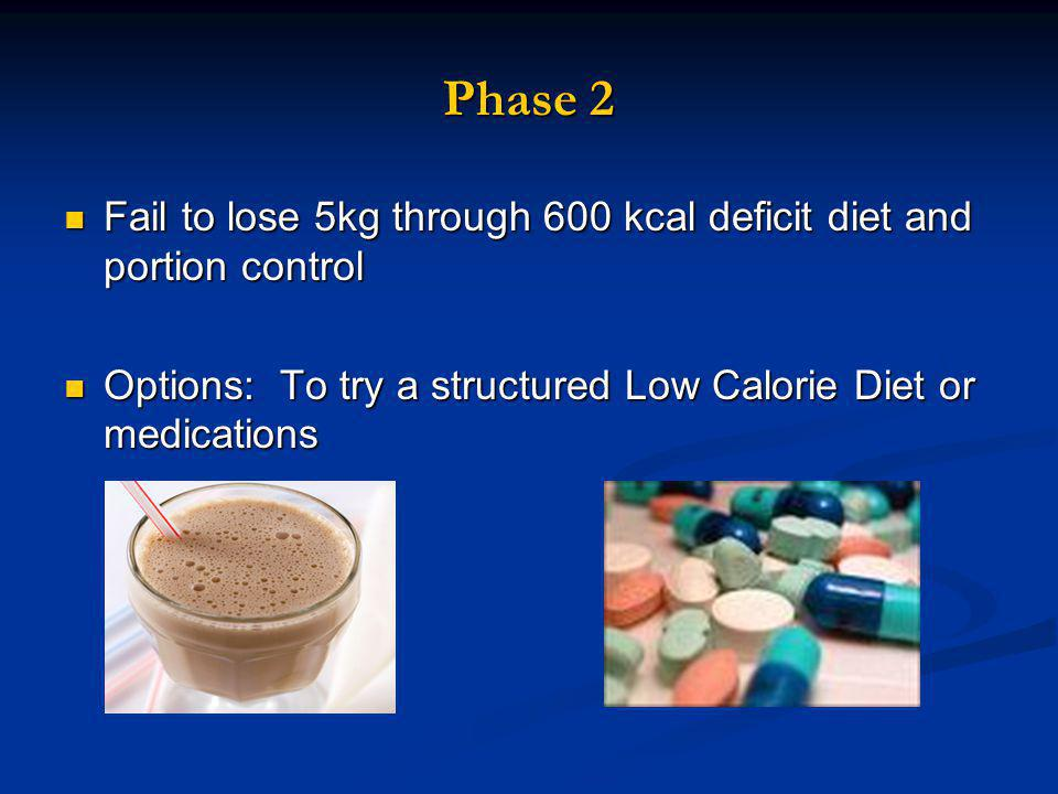 Phase 2 Fail to lose 5kg through 600 kcal deficit diet and portion control Fail to lose 5kg through 600 kcal deficit diet and portion control Options: To try a structured Low Calorie Diet or medications Options: To try a structured Low Calorie Diet or medications