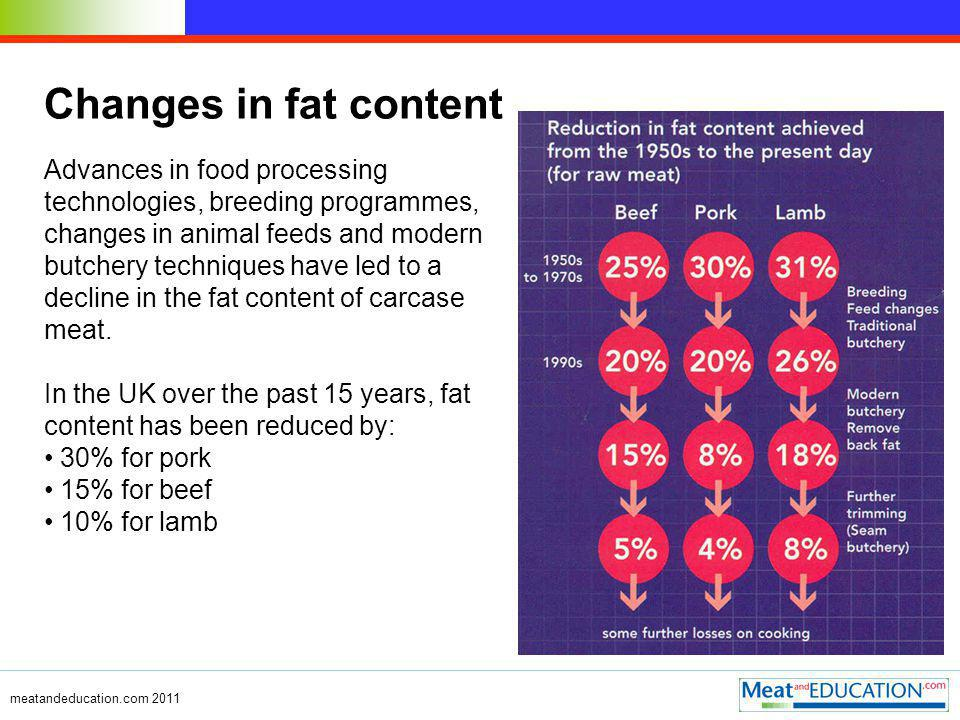 meatandeducation.com 2011 Changes in fat content Advances in food processing technologies, breeding programmes, changes in animal feeds and modern butchery techniques have led to a decline in the fat content of carcase meat.