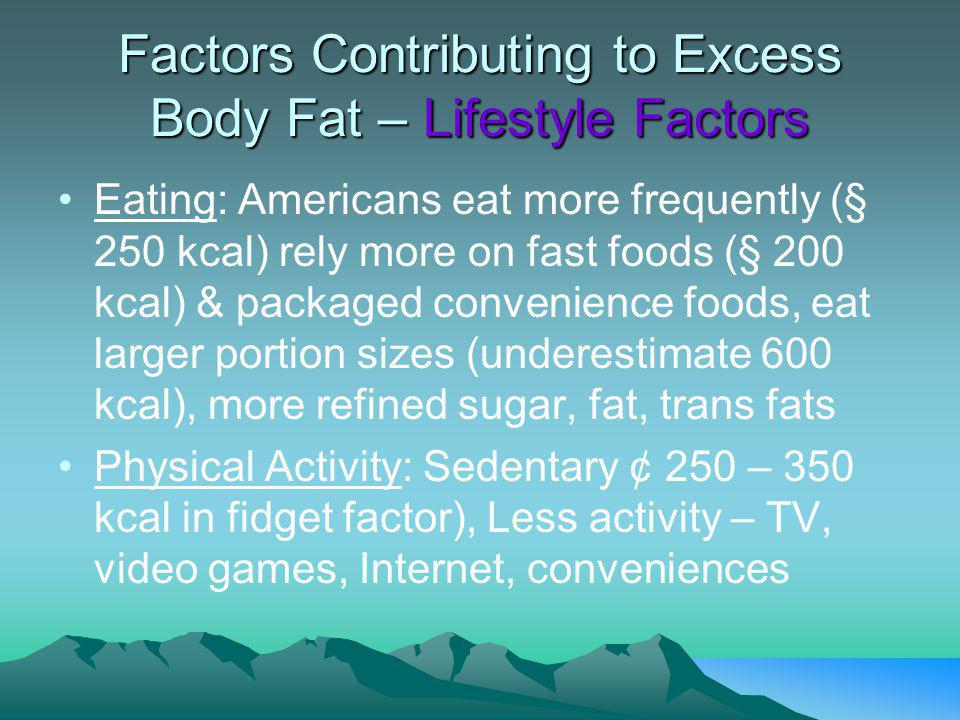 Factors Contributing to Excess Body Fat – Lifestyle Factors Eating: Americans eat more frequently (§ 250 kcal) rely more on fast foods (§ 200 kcal) & packaged convenience foods, eat larger portion sizes (underestimate 600 kcal), more refined sugar, fat, trans fats Physical Activity: Sedentary ¢ 250 – 350 kcal in fidget factor), Less activity – TV, video games, Internet, conveniences