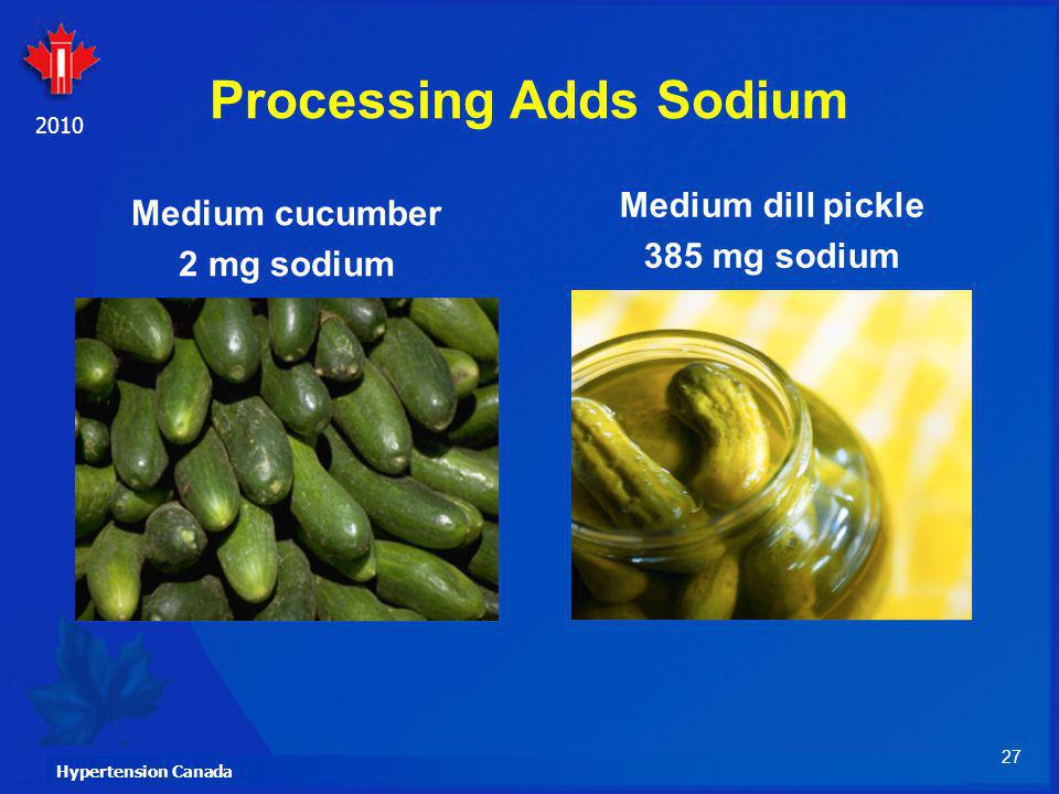 27 Hypertension Canada 2010 Processing Adds Sodium Medium cucumber 2 mg sodium Medium dill pickle 385 mg sodium