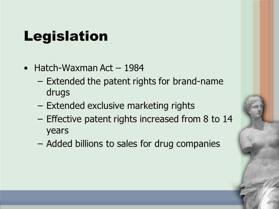 Legislation Hatch-Waxman Act – 1984 –Extended the patent rights for brand-name drugs –Extended exclusive marketing rights –Effective patent rights increased from 8 to 14 years –Added billions to sales for drug companies