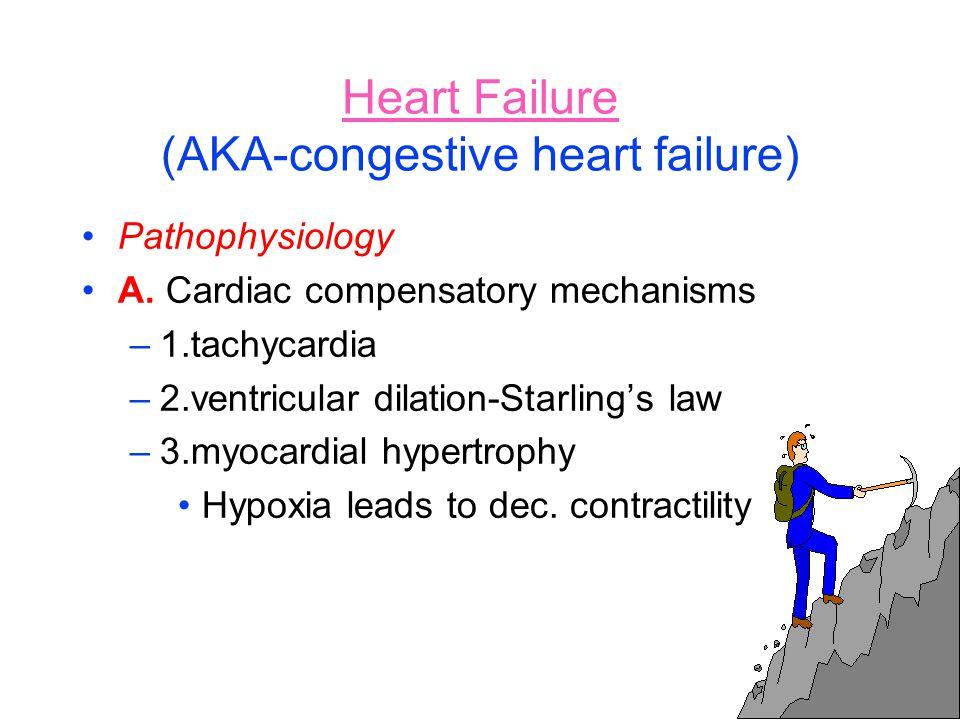 Heart Failure Heart Failure (AKA-congestive heart failure) Pathophysiology A. Cardiac compensatory mechanisms –1.tachycardia –2.ventricular dilation-S