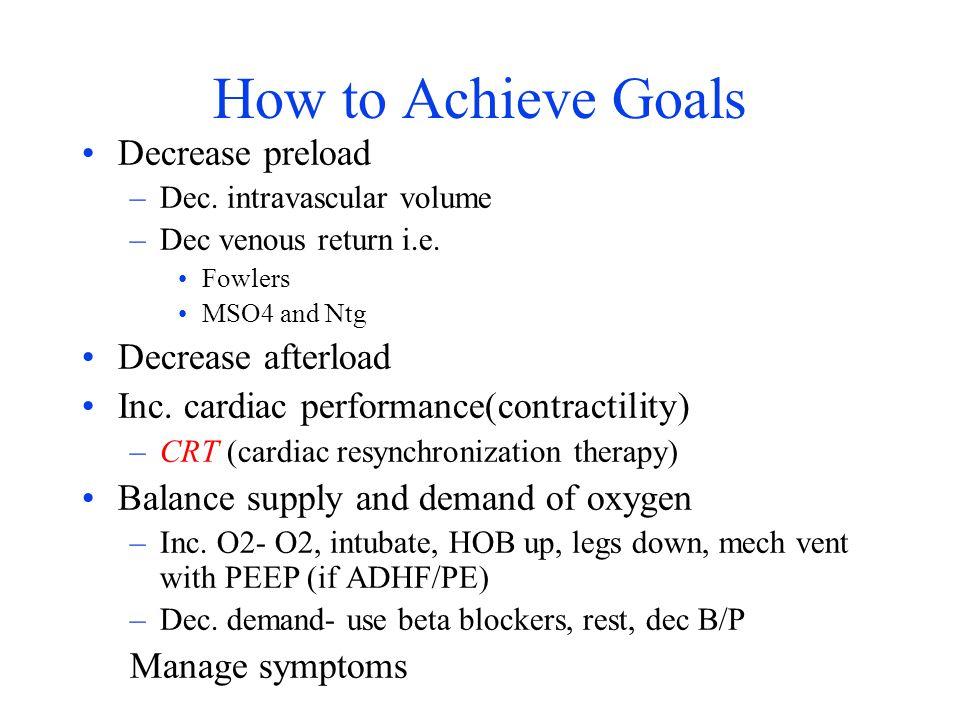 How to Achieve Goals Decrease preload –Dec. intravascular volume –Dec venous return i.e. Fowlers MSO4 and Ntg Decrease afterload Inc. cardiac performa