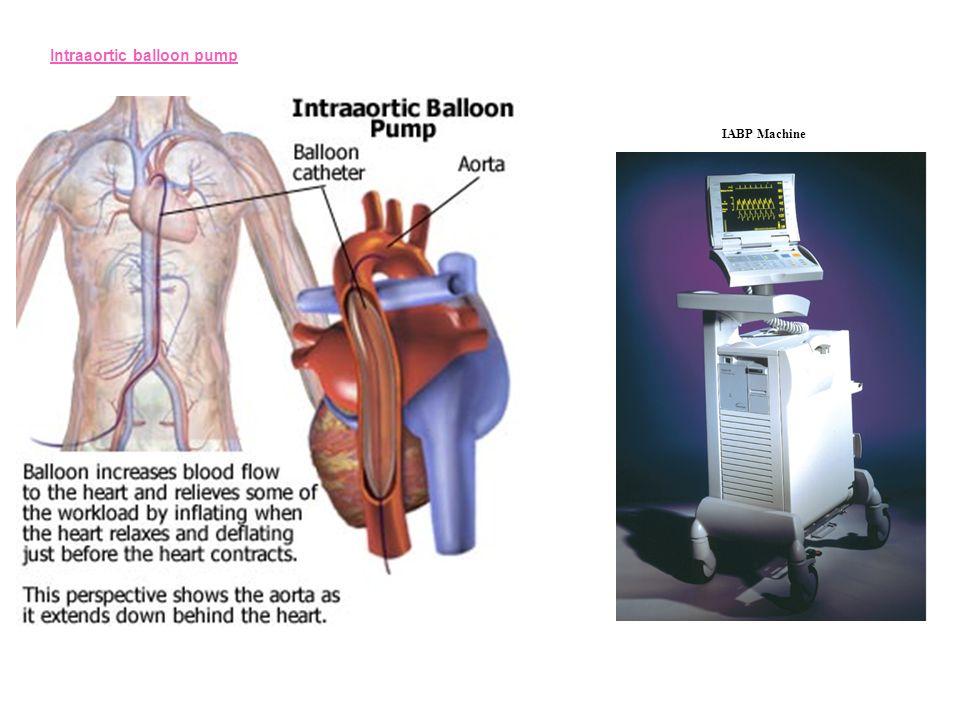 Intraaortic balloon pump IABP Machine