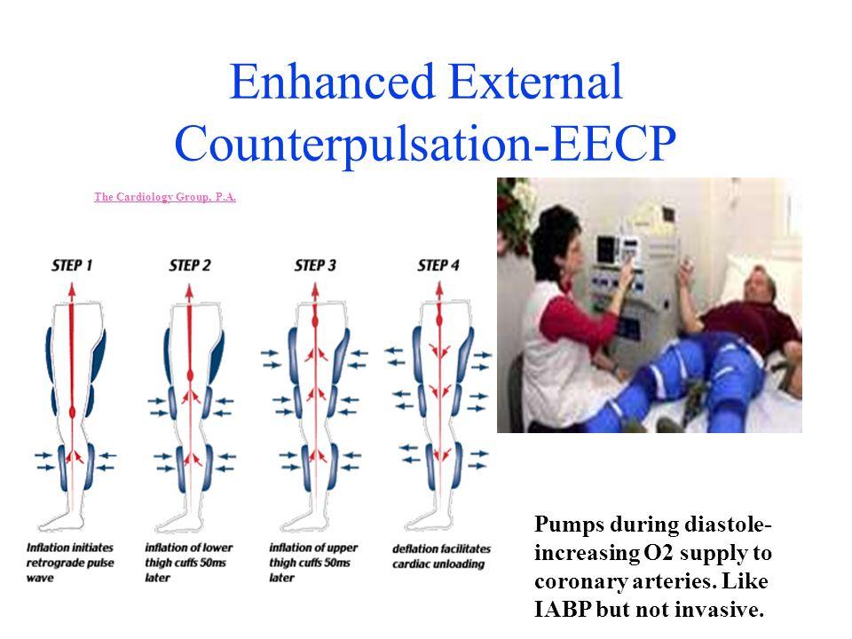 Enhanced External Counterpulsation-EECP Pumps during diastole- increasing O2 supply to coronary arteries. Like IABP but not invasive. The Cardiology G