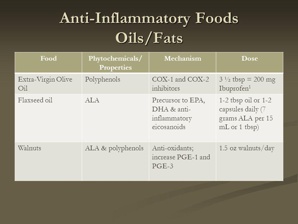 Anti-Inflammatory Foods Oils/Fats FoodPhytochemicals/ Properties MechanismDose Extra-Virgin Olive Oil PolyphenolsCOX-1 and COX-2 inhibitors 3 ½ tbsp = 200 mg Ibuprofen 1 Flaxseed oilALAPrecursor to EPA, DHA & anti- inflammatory eicosanoids 1-2 tbsp oil or 1-2 capsules daily (7 grams ALA per 15 mL or 1 tbsp) WalnutsALA & polyphenolsAnti-oxidants; increase PGE-1 and PGE-3 1.5 oz walnuts/day