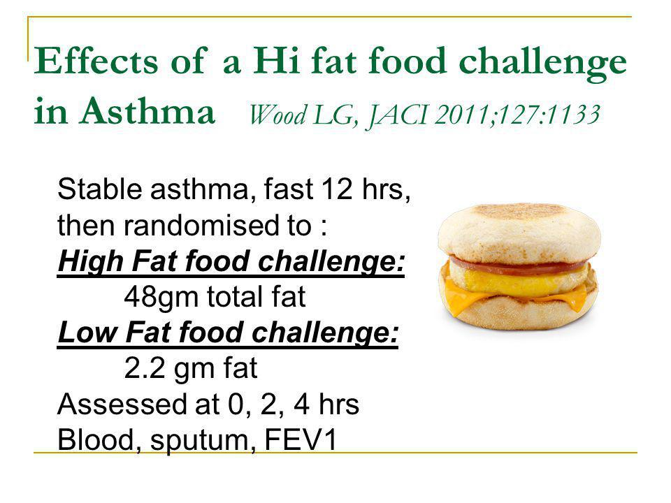 Effects of a Hi fat food challenge in Asthma Wood LG, JACI 2011;127:1133 Stable asthma, fast 12 hrs, then randomised to : High Fat food challenge: 48gm total fat Low Fat food challenge: 2.2 gm fat Assessed at 0, 2, 4 hrs Blood, sputum, FEV1