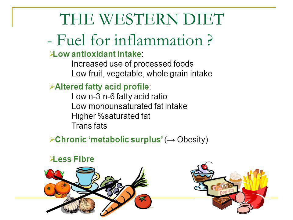 THE WESTERN DIET - Fuel for inflammation .