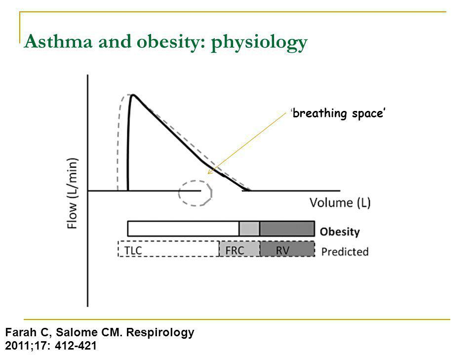 Asthma and obesity: physiology breathing space Farah C, Salome CM. Respirology 2011;17: 412-421