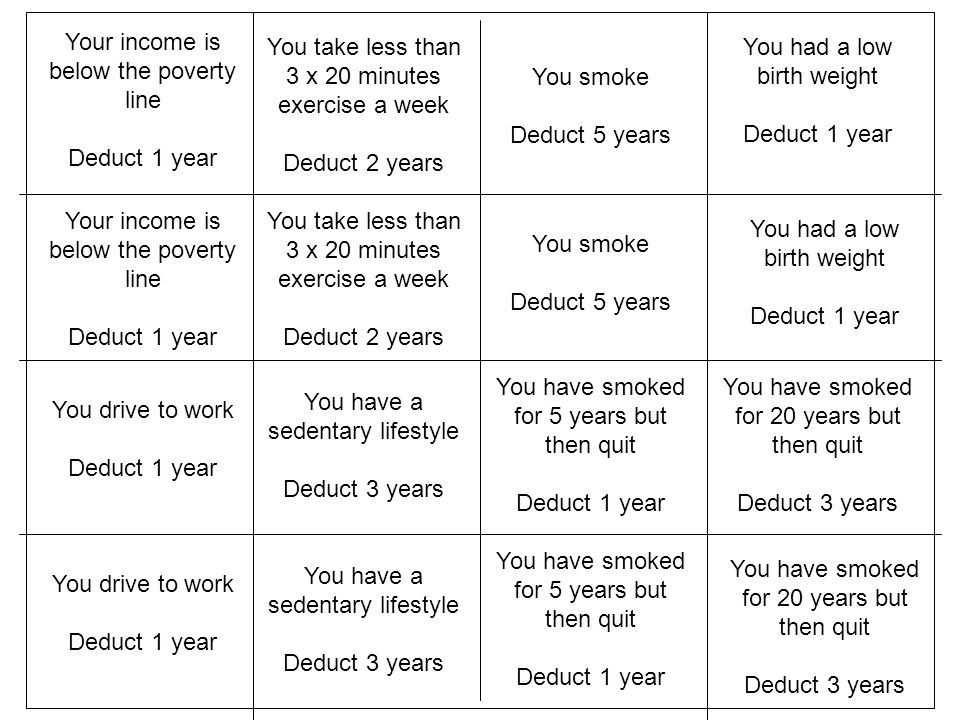 Your income is below the poverty line Deduct 1 year You drive to work Deduct 1 year You smoke Deduct 5 years You have smoked for 5 years but then quit Deduct 1 year You take less than 3 x 20 minutes exercise a week Deduct 2 years You have a sedentary lifestyle Deduct 3 years You had a low birth weight Deduct 1 year Your income is below the poverty line Deduct 1 year You drive to work Deduct 1 year You take less than 3 x 20 minutes exercise a week Deduct 2 years You have a sedentary lifestyle Deduct 3 years You smoke Deduct 5 years You have smoked for 5 years but then quit Deduct 1 year You had a low birth weight Deduct 1 year You have smoked for 20 years but then quit Deduct 3 years You have smoked for 20 years but then quit Deduct 3 years
