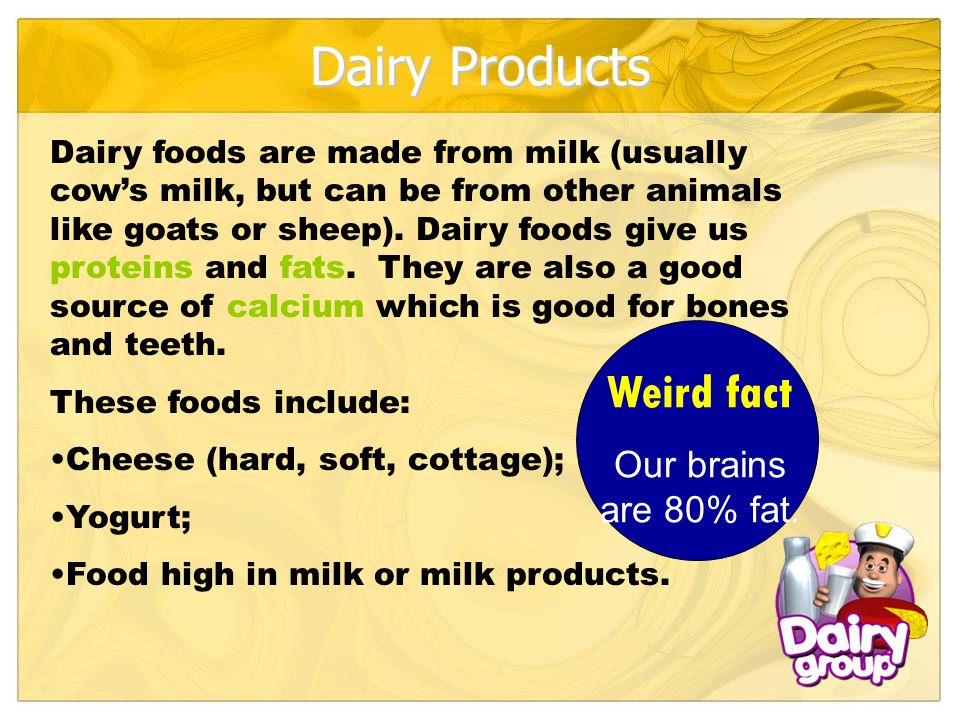 Dairy Products Dairy foods are made from milk (usually cows milk, but can be from other animals like goats or sheep).