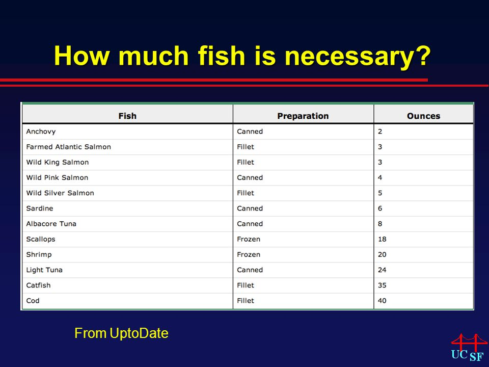 How much fish is necessary? From UptoDate