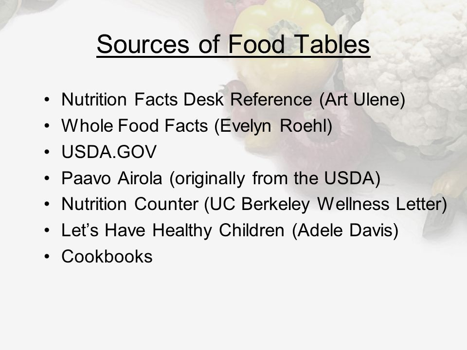 How to Use Food Tables When computer not available, single food Sources vary (metric/English, serving size - answers will vary) Rarely show organic vs non-organic* Sometimes info not shown, so combine sources* May not contain common foods* *This will be true also for computer tools