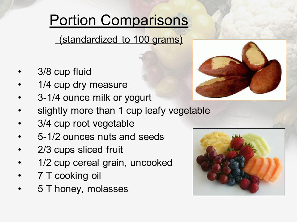 Creating Meals with Diet Direction Diet Direction > Calories > Macronutrients