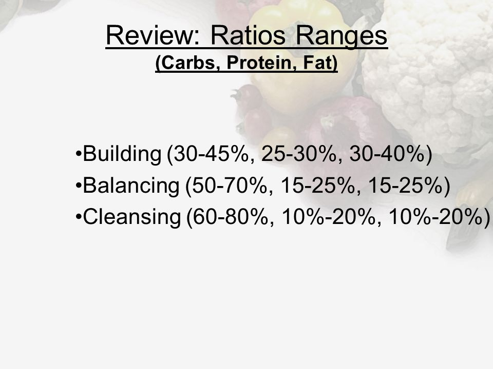 Calories to Macronutrients Decide diet direction and ratios.