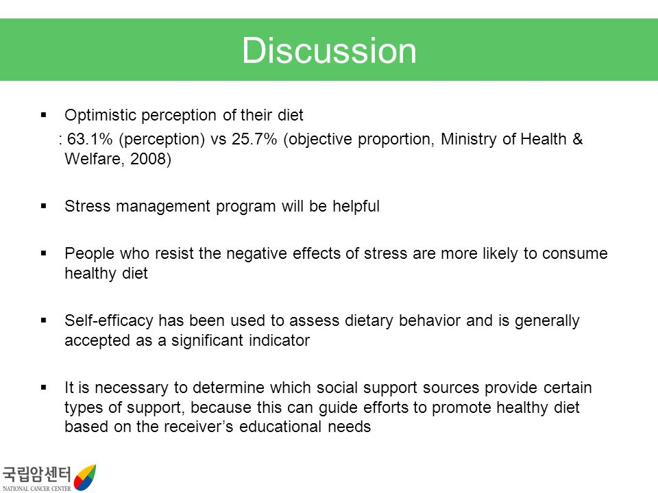 Discussion Optimistic perception of their diet : 63.1% (perception) vs 25.7% (objective proportion, Ministry of Health & Welfare, 2008) Stress management program will be helpful People who resist the negative effects of stress are more likely to consume healthy diet Self-efficacy has been used to assess dietary behavior and is generally accepted as a significant indicator It is necessary to determine which social support sources provide certain types of support, because this can guide efforts to promote healthy diet based on the receivers educational needs