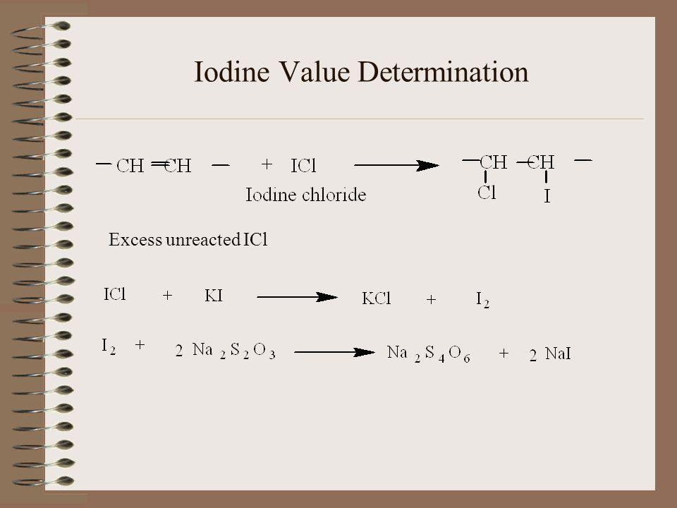 Excess unreacted ICl Iodine Value Determination