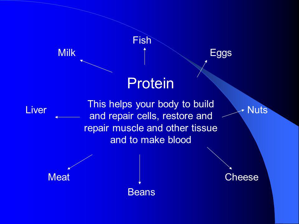 Fats You Can also get energy from fats. Butter Cooking oils Fish Red meats Cheese And Dairy products Avocado Nuts