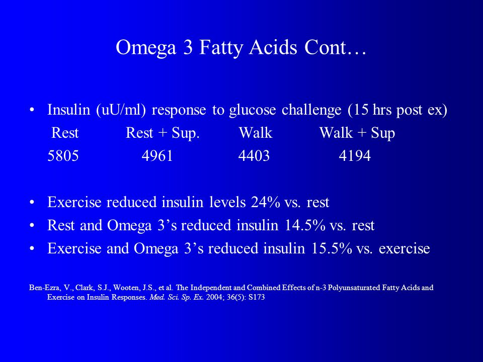 Omega 3 Fatty Acids Cont… Insulin (uU/ml) response to glucose challenge (15 hrs post ex) RestRest + Sup.