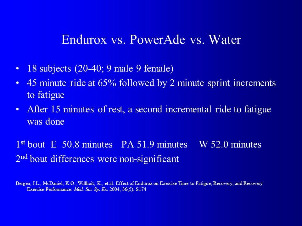 Endurox vs. PowerAde vs.