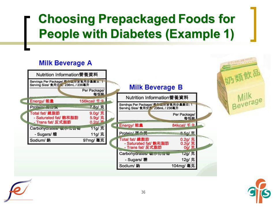 36 Choosing Prepackaged Foods for People with Diabetes (Example 1) Milk Beverage A Milk Beverage B