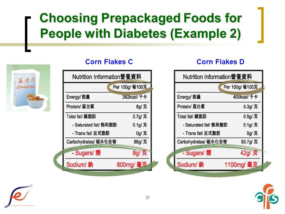 37 Choosing Prepackaged Foods for People with Diabetes (Example 2) Corn Flakes CCorn Flakes D