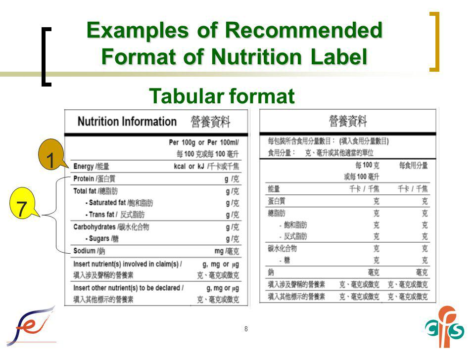 9 Examples of Recommended Format of Nutrition Label Linear format (for small packages with total surface area of less than 200 cm 2 )